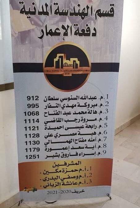 مناقشة مشاريع تخرج بكلية الهندسة والنفط بجامعة بنغازي بجالو